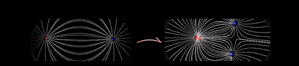 RF effect